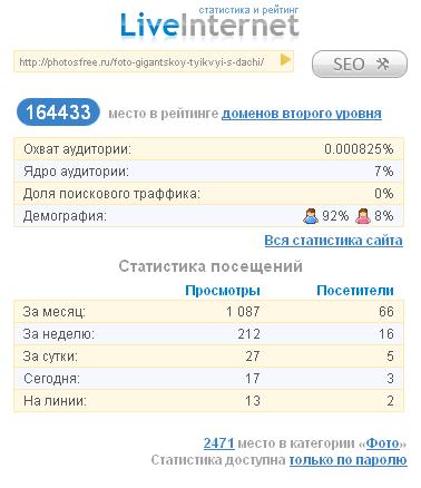 рейтинг сайта